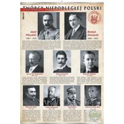 Plansza Twórcy Niepodległej Polski