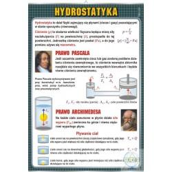 Plansza hydrostatyka
