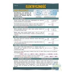 Elektryczność plansza