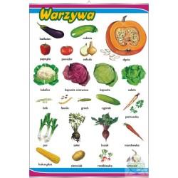 Plansza Warzywa/V