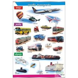 Plansza Środki transportu/V