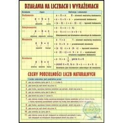 Plansza Działania na liczbach i wyrażeniach/V