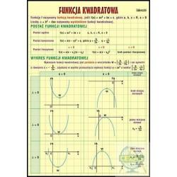 Plansza Funkcja kwadratowa/V