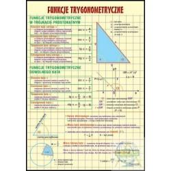 Plansza Funkcje trygonometryczne/V