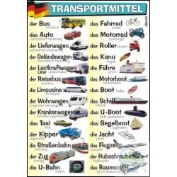Plansza Transportmittel/V