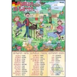 Plansza Familie im Garten/V