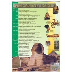 Plansza Starożytny Egipt/V