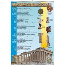 Plansza Starożytna Grecja/V