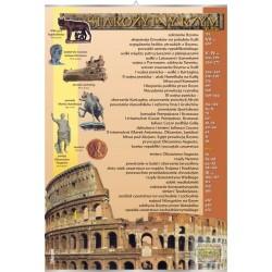 Plansza Starożytny Rzym/V