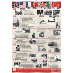 Plansza II wojna światowa/V